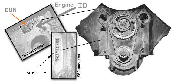 Engineid
